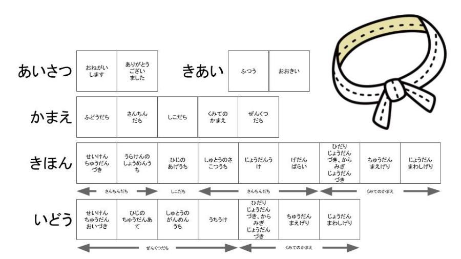 180920 空手 達成スタンプ帳 (白帯)